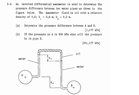 differential manometer. 2.4 an inverted differential manometer is used to determine the pressure difference between two water pipes