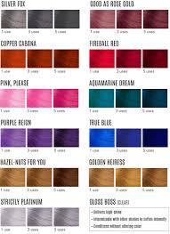 Conditioning Color Masque