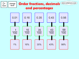 Fractions Decimals And Percentages Mathsframe