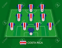 Soccer Lineups Soccer Field With The Costa Rica National Team Players Lineups