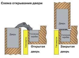 <b>Петля</b> скрытая для компланарных дверей, универсальная, <b>3D</b> ...