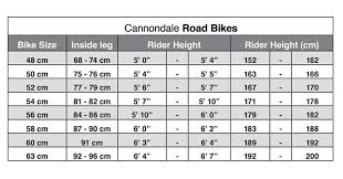 Cannondale Trail 5 Size Chart Cannondale Mountain Bike Size Chart Best Picture Of Chart