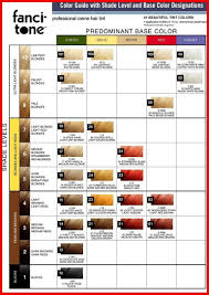 Loreal Majirel Hair Color Chart Pdf Majirel Color Chart Pdf