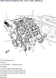 gmc sierra wiring diagram discover your wiring diagram gmc vortec engine diagram 4600