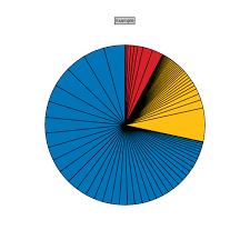 Python Changing Line Properties In Matplotlib Pie Chart