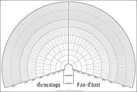 20 Generation Pedigree Chart Masthof Ten Generation Ancestry Pedigree Fan Chart Blank Family History Genealogy Ancestor Form