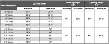 ... Top Standard Interior Door Sizes In Perfect Home Interior Ideas C89  With Standard Interior Door Sizes ...