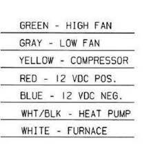 coleman mach 9630 3361 digital heat pump rv air conditioner Coleman Mach RV Thermostat Manual coleman mach 9630 3361 digital heat pump rv air conditioner thermostat black