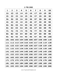All The Numbers Between 1 And 200 Are Featured On One Page