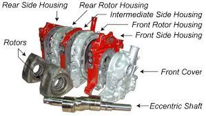 rotary engine teardown diagram my favorites engine engine · rotary engine teardown diagram