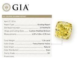 Natural Yellow Diamonds Buying Guide Rarity Prices Engaement