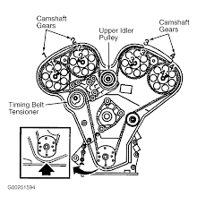 2003 cadillac cts serpentine belt routing and timing belt diagrams serpentine and timing belt diagrams