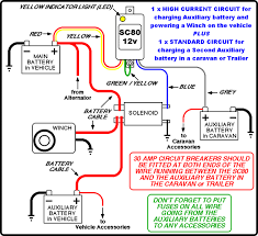 wiring diagram battery isolator wiring diagram dual battery setup dual battery isolator wiring diagram charging and powering a winch vehicle plus standard caravan battery isolator wiring diagram between running indicators