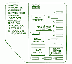 bronco fuse box wiring diagrams