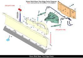 snow plow diagram facbooik com Arctic Snow Plow Wiring Diagram sb rt310 sh2 boss boss snowplow diagrams shop iteparts arctic snow plow wiring schematic