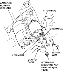 Wiring Diagram For 300 Honda Fourtrax 1990 Model