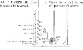 wiring diagram likewise water tank float switch on water tank float septic tank float switch wiring diagram at Septic Tank Float Switch Wiring Diagram
