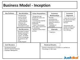 business model justdial business model