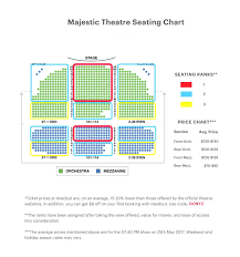 Gerald Schoenfeld Theatre Seating Chart Thorough Dallas Theater Seating Chart Gerald Schoenfeld