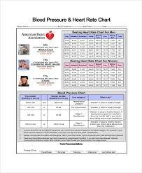 Sample Blood Pressure Chart 9 Examples In Pdf Word