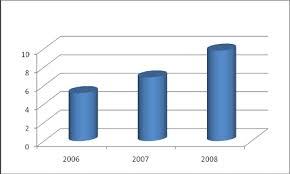 Дипломная работа Роль кредита в экономике ru