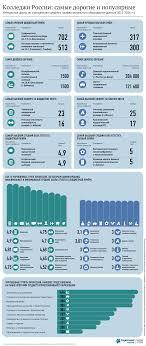 База дипломов вузов украины Да в появившемся база дипломов вузов украины окне можно указать все или один из реквизитов номер документа необходимые юристу компании