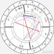 Bruno Mars Natal Chart Bruno Mars Just The Way You Are