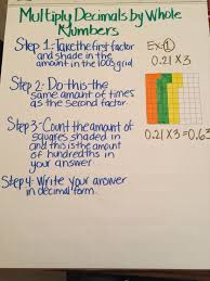 Multiply Decimals By Whole Numbers Anchor Chart Elementary