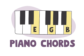 How To Read And Play Piano Chords Hoffman Academy