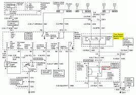 2005 chevy silverado wiring harness diagram wiring diagram Chevy Silverado 5 3 Wiring Harness Diagram 05 silverado wiper motor wiring diagram fc80 freightliner fuse box chevy headlight wiring harness Chevy 6 0 Wiring Harness