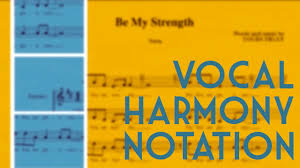 Harmony Notes Chart How To Create A Notated Vocal Harmony Chart Ourworshipsound
