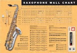 Sax Horn Items In 2019 Alto Sax Sheet Music Saxophone