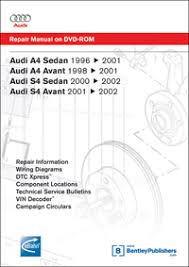 audi a4 96 01, s4 00 02 service repair manual dvd (ab55 2008 Audi A4 Engine Diagram at Bentley Audi A4 B8 Wiring Diagram