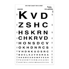 33 Experienced Sloan Eye Chart 10 Feet