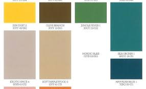 Kitchen Paint Colour Chart Roof Tile Paint Colors Encuentroinvestigadores Com Co