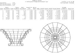 Segmented Bowl Patterns