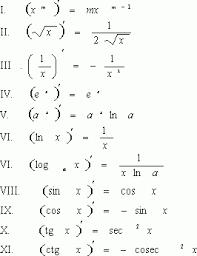 Рефераты Рефераты по математике Формулы математический анализ  Рефераты Рефераты по математике Формулы математический анализ