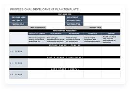 70 Free Employee Performance Review Templates Word Pdf
