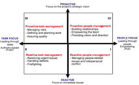 How To Get Into Management Susanne Madsens Project Management And Leadership Blog