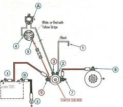 starter solenoid wiring diagram ford starter image 12 volt solenoid wiring diagram wiring diagrams on starter solenoid wiring diagram ford