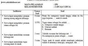 Soal uas 2 / ukk bahasa indonesia kelas 4 plus kunci jawaban. Kisi Kisi Dan Soal Latihan Ukk Semester 2 Kelas 2 Sekolahdasar Net