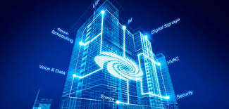 Smart Buildings Ifsec Study Trusted Identities Bridge Gap Between Connected People