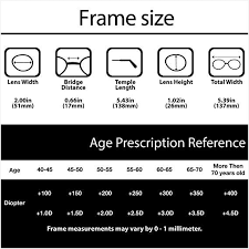 Reading Glasses Strength Chart Awesome Reading Glasses Eye