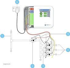 sprinkler system wiring diagram wiring diagram hunter sprinkler system wiring diagram rain bird esp 6tm manual rain bird sprinkler system esp 6tm manual of sprinkler system wiring