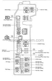 toyota prius fuse box diagram location ~ your owner manual 2007 toyota corolla fuse box location at Fuse Box 2004 Toyota Corolla