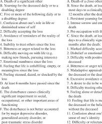Diagnostic Criteria For Dsm 5 Persistent Complex Bereavement