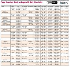 Commercial Cleaning Price Chart Shark Legacy Belt Drive High Pressure Pump Gm4035r 3 4 8gpm