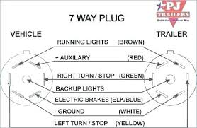 pj wiring diagram 7 wire electrical wiring diagram diagram 7 wire bargman wiring code kitchenaid food processor u2013 mncenterfornursing combargman wiring code full size of ford