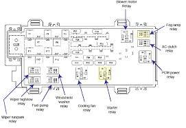 2006 ford ranger fuse diagram — ricks 2000 Ford Ranger Fuse Box Under Hood Identification for Fan
