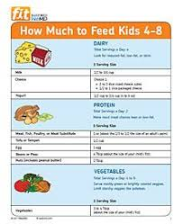 size 4 kds how much to feed kids 4 to 8 portion sizes easy and food